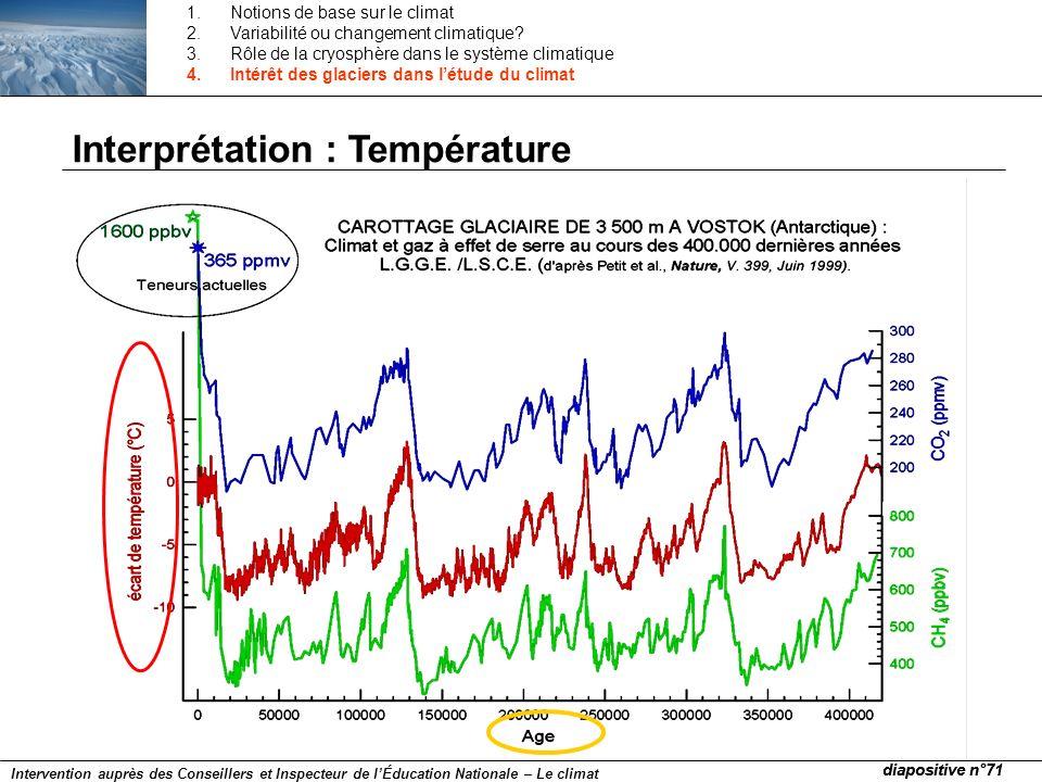 Interprétation : Température diapositive n°71 Intervention auprès des Conseillers et Inspecteur de lÉducation Nationale – Le climat 1.Notions de base
