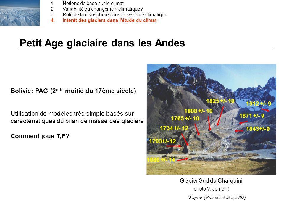 Petit Age glaciaire dans les Andes 1686 +/- 14 1703+/- 12 1734 +/- 12 1765 +/- 10 1808 +/- 10 1825 +/- 10 1843+/- 9 1871 +/- 9 1912 +/- 9 Glacier Sud