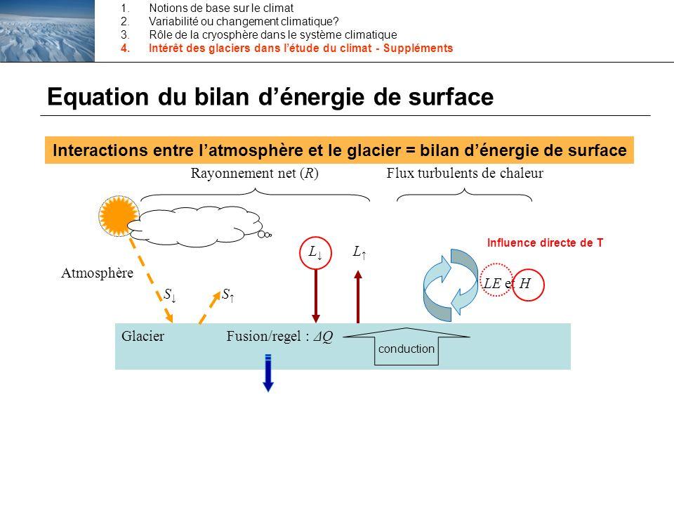 Glacier Atmosphère Rayonnement net (R) S S L L LE et H Flux turbulents de chaleur Fusion/regel : ΔQ Interactions entre latmosphère et le glacier = bil