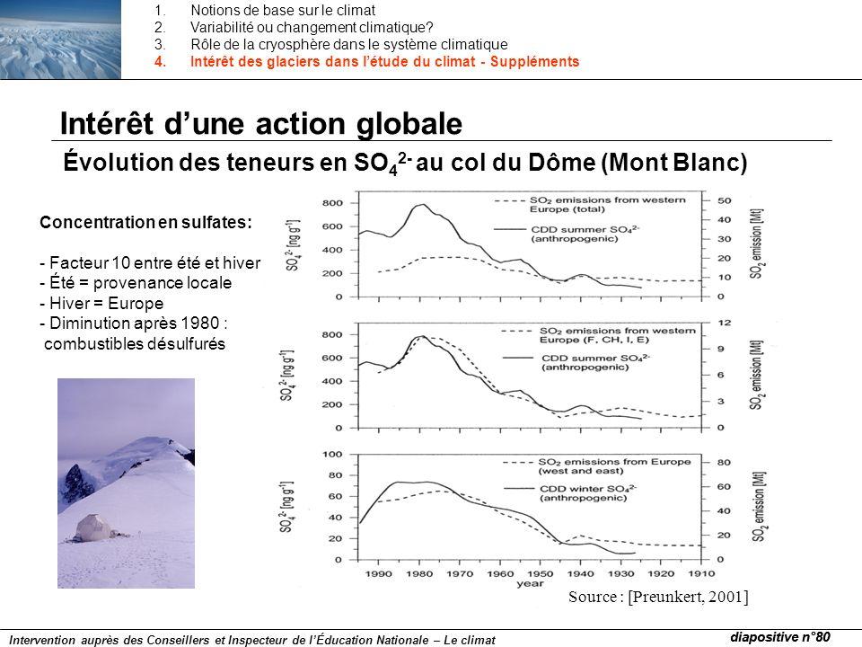 Source : [Preunkert, 2001] Évolution des teneurs en SO 4 2- au col du Dôme (Mont Blanc) Concentration en sulfates: - Facteur 10 entre été et hiver - É