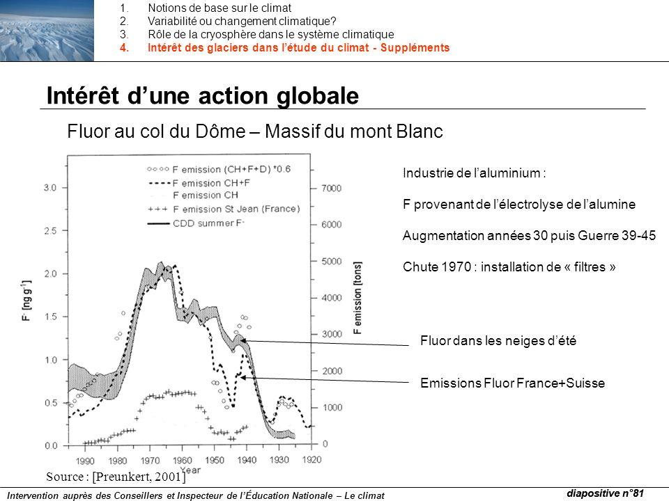 Fluor au col du Dôme – Massif du mont Blanc Industrie de laluminium : F provenant de lélectrolyse de lalumine Augmentation années 30 puis Guerre 39-45