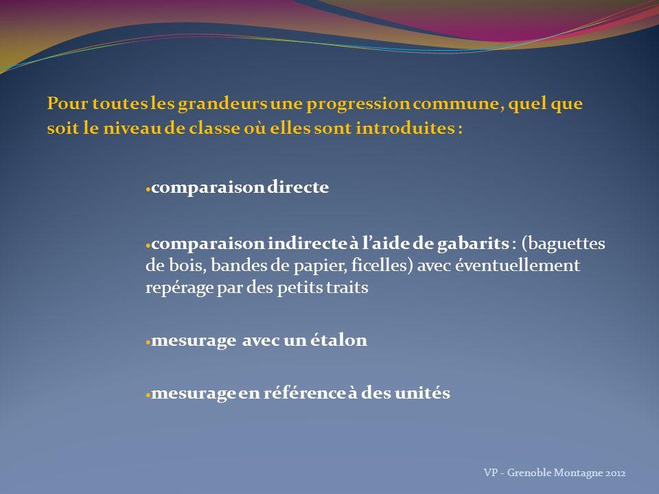 Pour toutes les grandeurs une progression commune, quel que soit le niveau de classe où elles sont introduites : comparaison directe comparaison indir