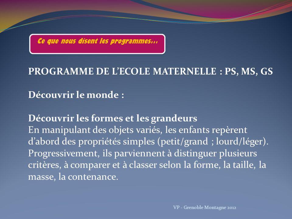 Ce que nous disent les programmes… PROGRAMME DE LECOLE MATERNELLE : PS, MS, GS Découvrir le monde : Découvrir les formes et les grandeurs En manipulan