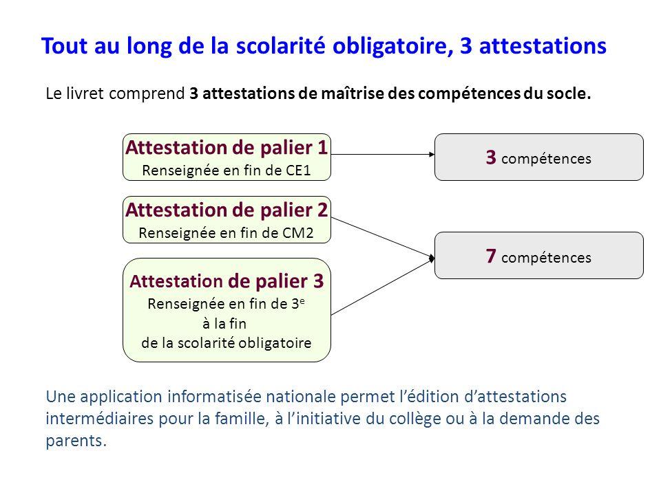 Tout au long de la scolarité obligatoire, 3 attestations Le livret comprend 3 attestations de maîtrise des compétences du socle. Attestation de palier