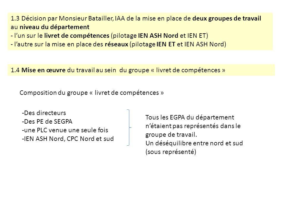 1.3 Décision par Monsieur Batailler, IAA de la mise en place de deux groupes de travail au niveau du département - lun sur le livret de compétences (p