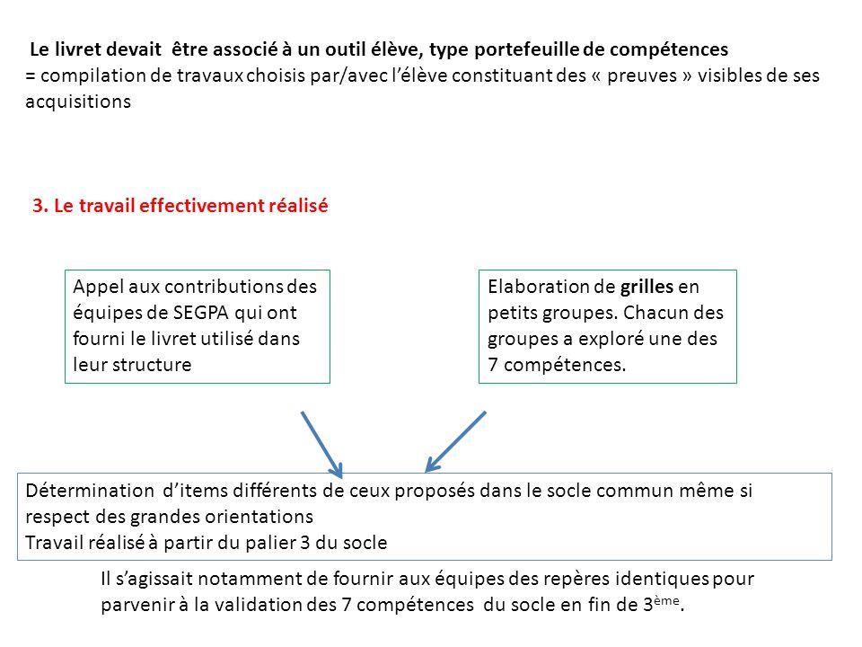 Compétence 1 - La maîtrise de la langue française6ème5ème4ème3ème Langue orale Participer oralement pour questionner, répondre, expliquer, argumenter...