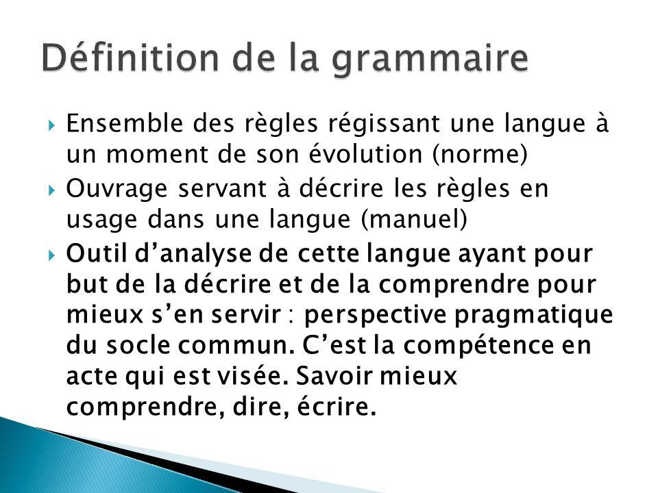 Ensemble des règles régissant une langue à un moment de son évolution (norme) Ouvrage servant à décrire les règles en usage dans une langue (manuel) O