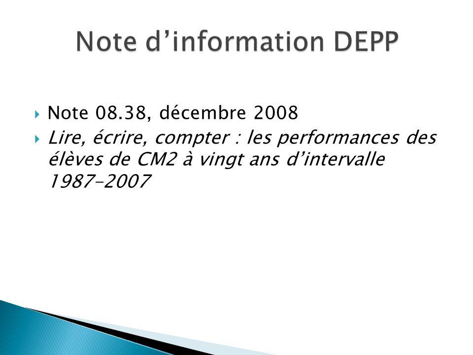 Note 08.38, décembre 2008 Lire, écrire, compter : les performances des élèves de CM2 à vingt ans dintervalle 1987-2007