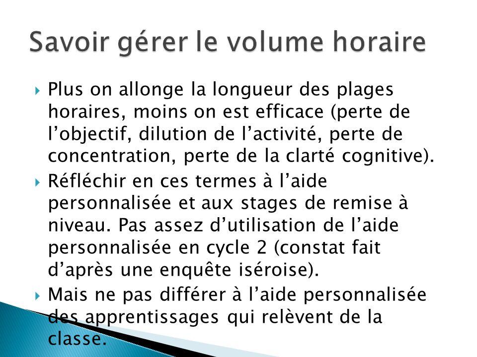 Plus on allonge la longueur des plages horaires, moins on est efficace (perte de lobjectif, dilution de lactivité, perte de concentration, perte de la clarté cognitive).