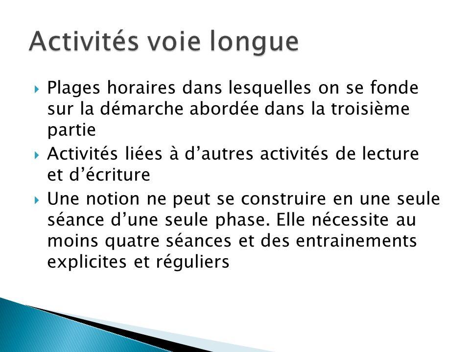 Plages horaires dans lesquelles on se fonde sur la démarche abordée dans la troisième partie Activités liées à dautres activités de lecture et décriture Une notion ne peut se construire en une seule séance dune seule phase.