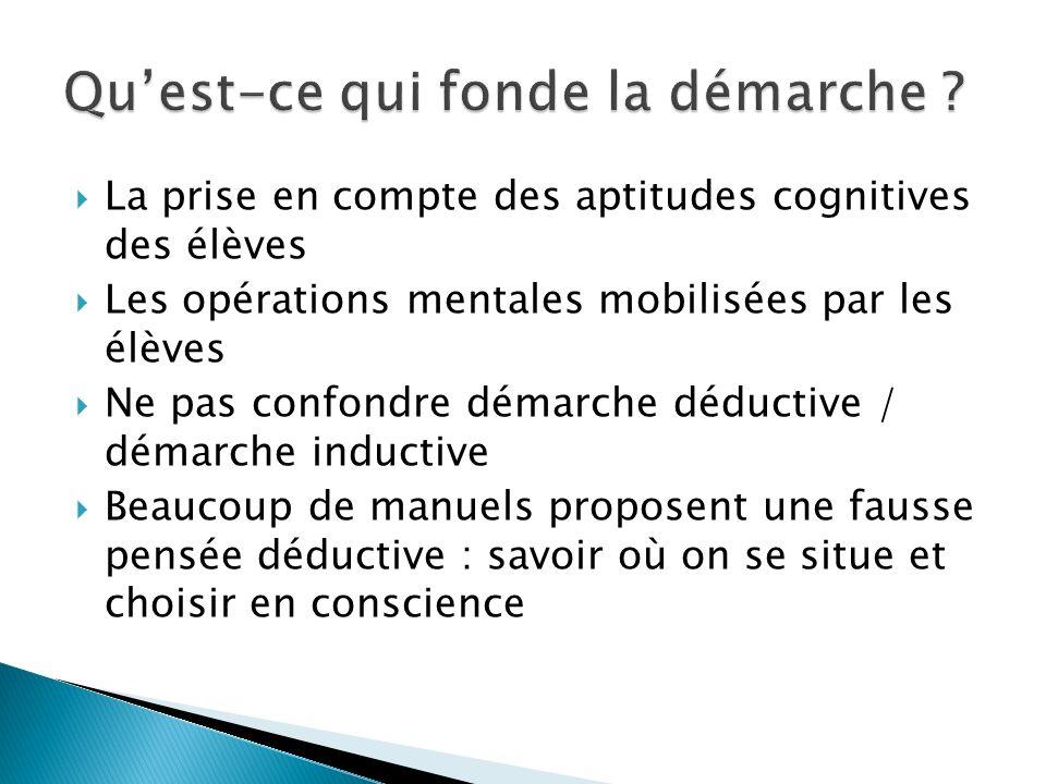 La prise en compte des aptitudes cognitives des élèves Les opérations mentales mobilisées par les élèves Ne pas confondre démarche déductive / démarch