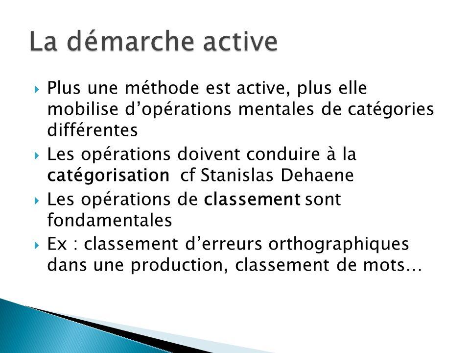 Plus une méthode est active, plus elle mobilise dopérations mentales de catégories différentes Les opérations doivent conduire à la catégorisation cf