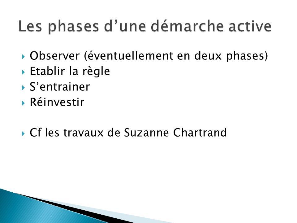 Observer (éventuellement en deux phases) Etablir la règle Sentrainer Réinvestir Cf les travaux de Suzanne Chartrand