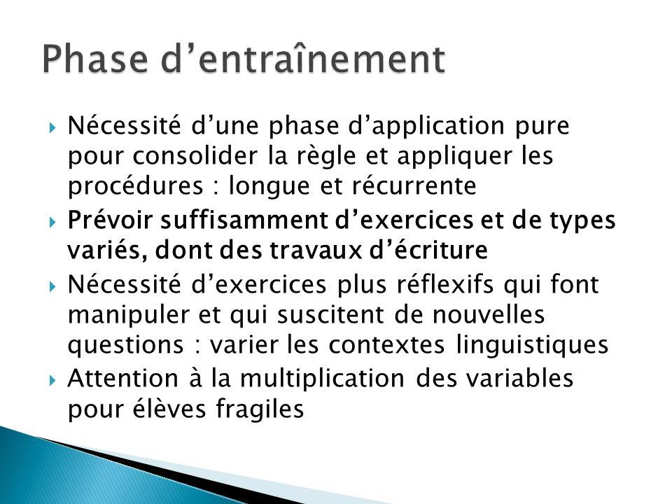 Nécessité dune phase dapplication pure pour consolider la règle et appliquer les procédures : longue et récurrente Prévoir suffisamment dexercices et