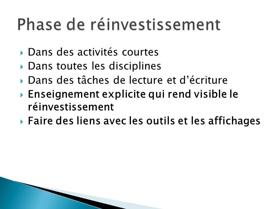 Dans des activités courtes Dans toutes les disciplines Dans des tâches de lecture et décriture Enseignement explicite qui rend visible le réinvestisse