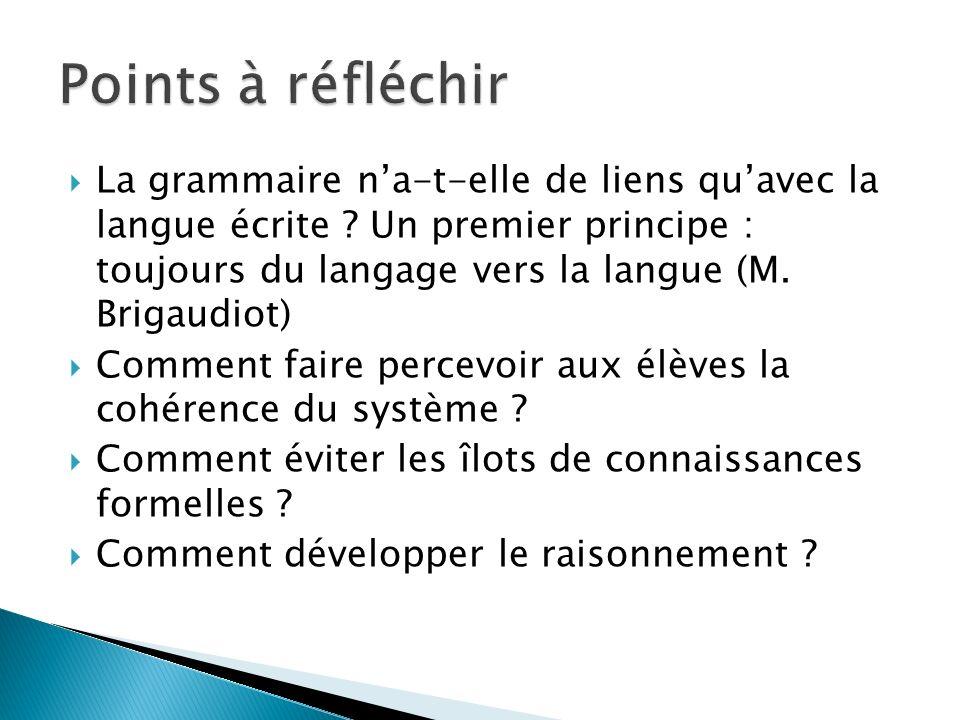La grammaire na-t-elle de liens quavec la langue écrite ? Un premier principe : toujours du langage vers la langue (M. Brigaudiot) Comment faire perce