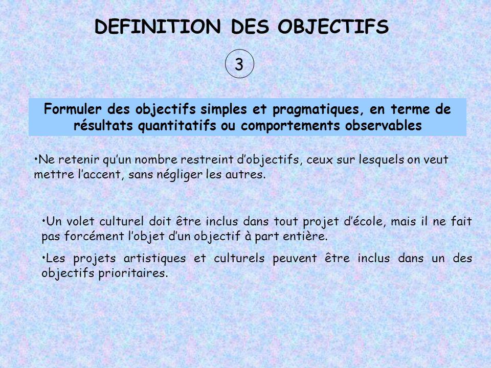 3 DEFINITION DES OBJECTIFS Formuler des objectifs simples et pragmatiques, en terme de résultats quantitatifs ou comportements observables Ne retenir