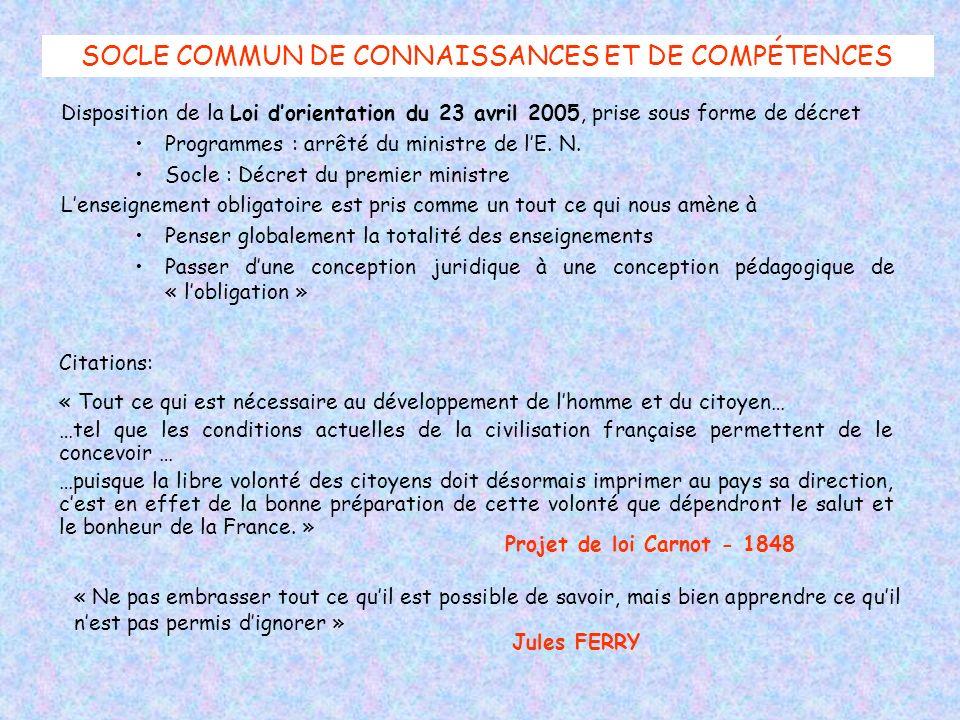 SOCLE COMMUN DE CONNAISSANCES ET DE COMPÉTENCES Disposition de la Loi dorientation du 23 avril 2005, prise sous forme de décret Programmes : arrêté du