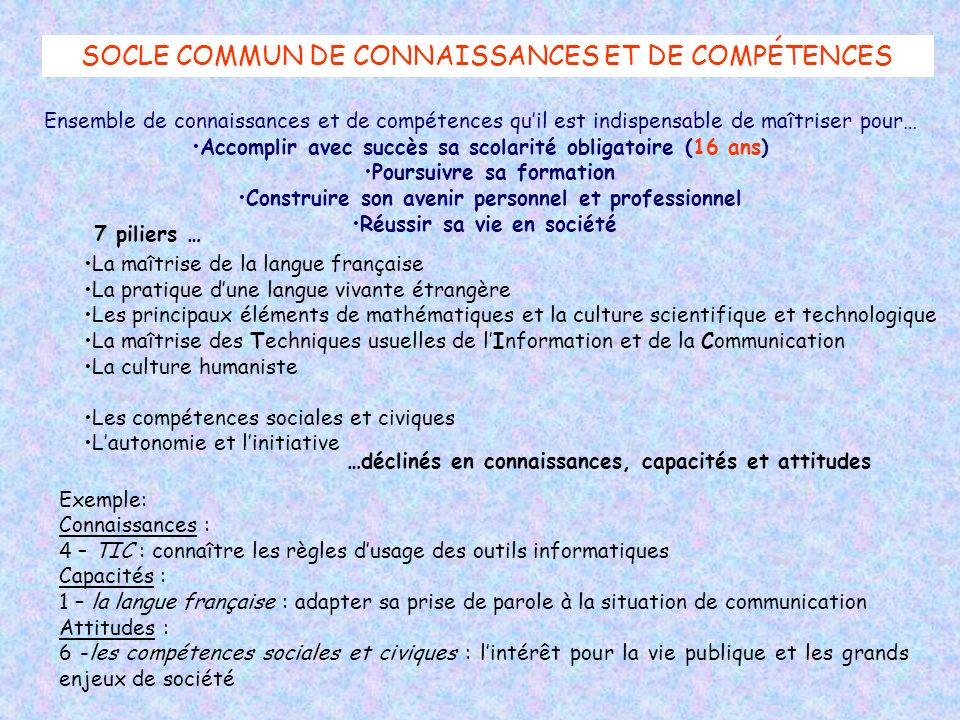 SOCLE COMMUN DE CONNAISSANCES ET DE COMPÉTENCES 7 piliers … Ensemble de connaissances et de compétences quil est indispensable de maîtriser pour… Acco