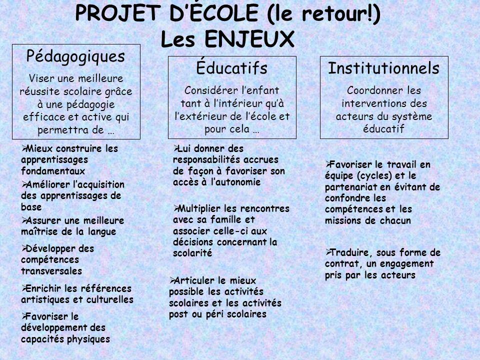 PROJET DÉCOLE (le retour!) Les ENJEUX Pédagogiques Viser une meilleure réussite scolaire grâce à une pédagogie efficace et active qui permettra de … I