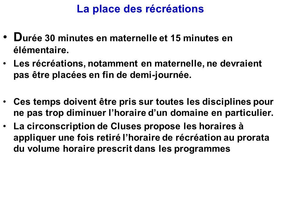 La place des récréations D urée 30 minutes en maternelle et 15 minutes en élémentaire. Les récréations, notamment en maternelle, ne devraient pas être