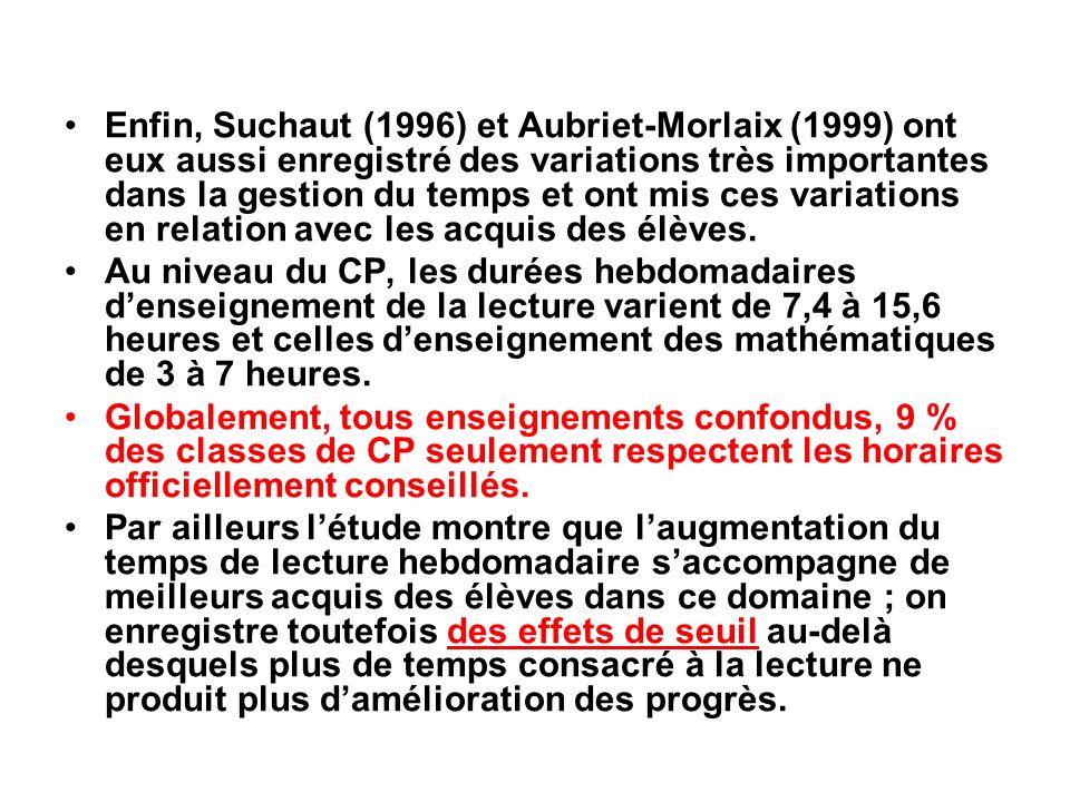 Enfin, Suchaut (1996) et Aubriet-Morlaix (1999) ont eux aussi enregistré des variations très importantes dans la gestion du temps et ont mis ces varia