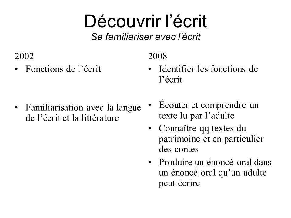 Découvrir lécrit Se familiariser avec lécrit 2002 Fonctions de lécrit Familiarisation avec la langue de lécrit et la littérature 2008 Identifier les f