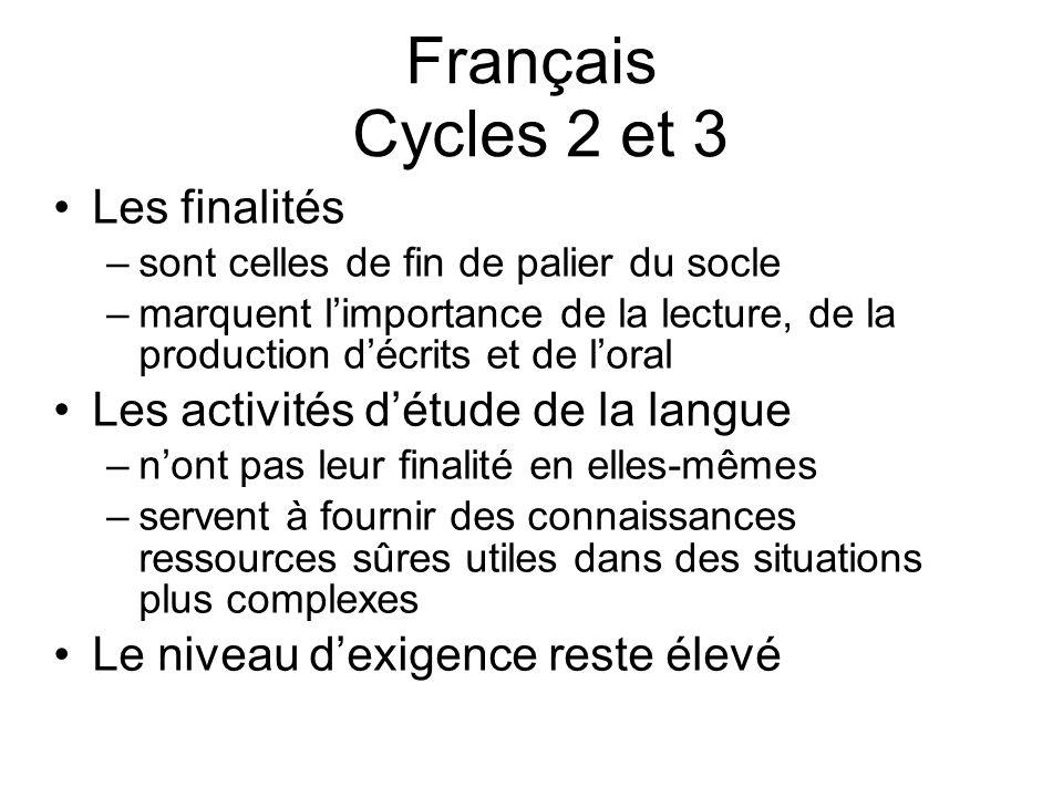 Français Cycles 2 et 3 Les finalités –sont celles de fin de palier du socle –marquent limportance de la lecture, de la production décrits et de loral