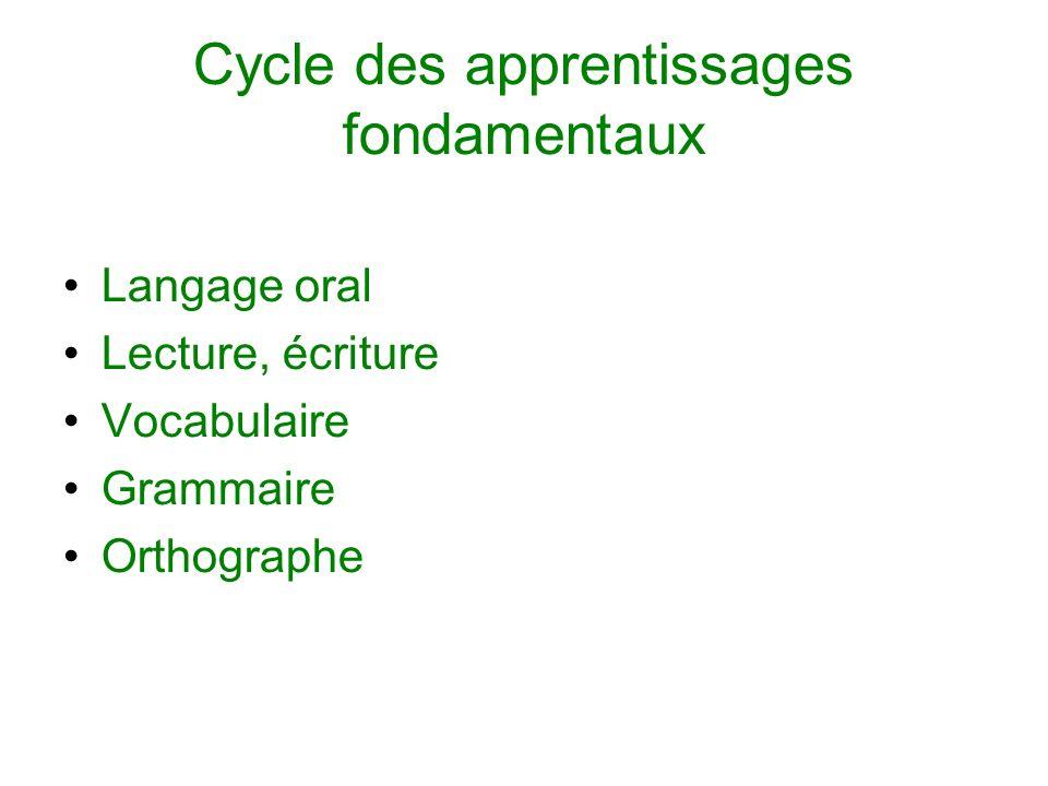 Cycle des apprentissages fondamentaux Langage oral Lecture, écriture Vocabulaire Grammaire Orthographe