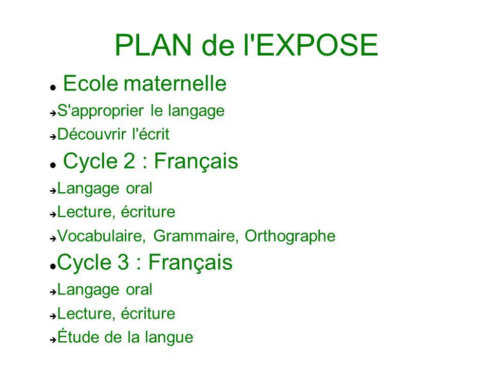 PLAN de l'EXPOSE Ecole maternelle S'approprier le langage Découvrir l'écrit Cycle 2 : Français Langage oral Lecture, écriture Vocabulaire, Grammaire,