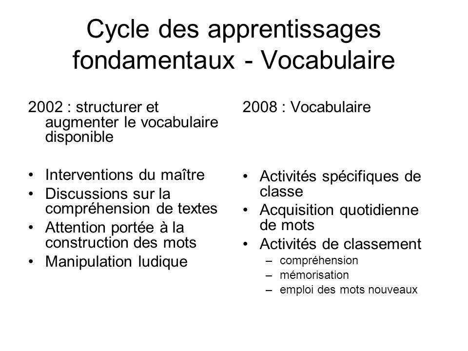 Cycle des apprentissages fondamentaux - Vocabulaire 2002 : structurer et augmenter le vocabulaire disponible Interventions du maître Discussions sur l