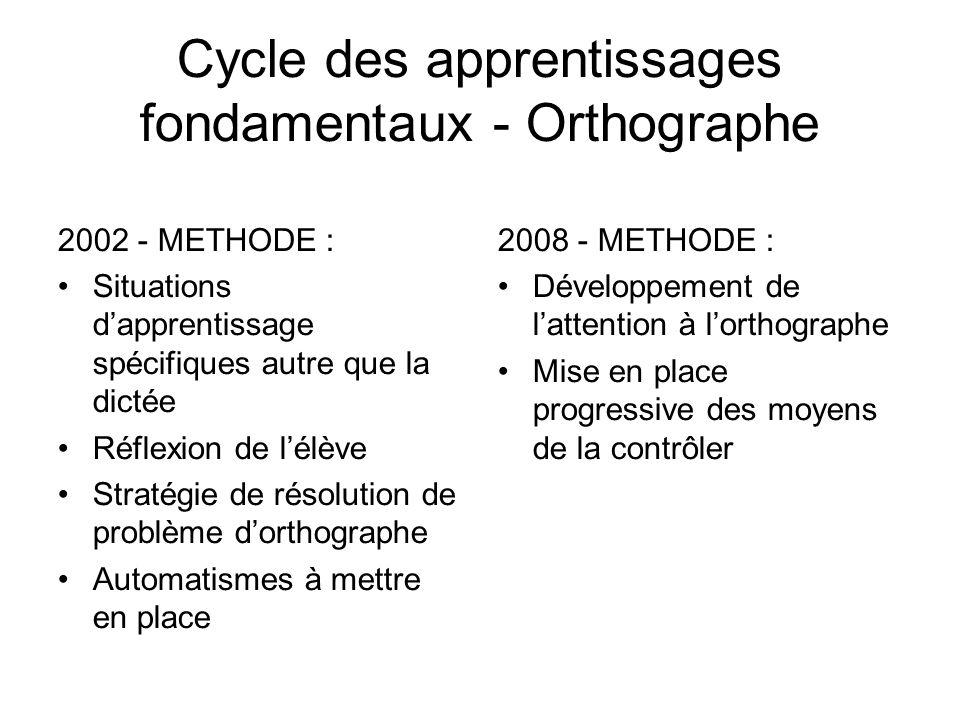 Cycle des apprentissages fondamentaux - Orthographe 2002 - METHODE : Situations dapprentissage spécifiques autre que la dictée Réflexion de lélève Str