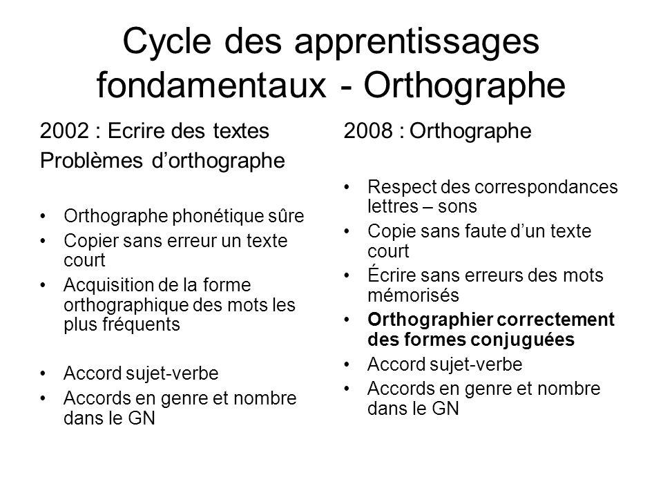 Cycle des apprentissages fondamentaux - Orthographe 2002 : Ecrire des textes Problèmes dorthographe Orthographe phonétique sûre Copier sans erreur un