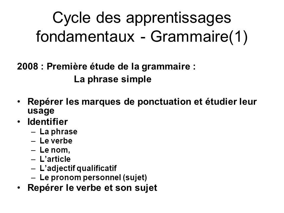 Cycle des apprentissages fondamentaux - Grammaire(1) 2008 : Première étude de la grammaire : La phrase simple Repérer les marques de ponctuation et ét