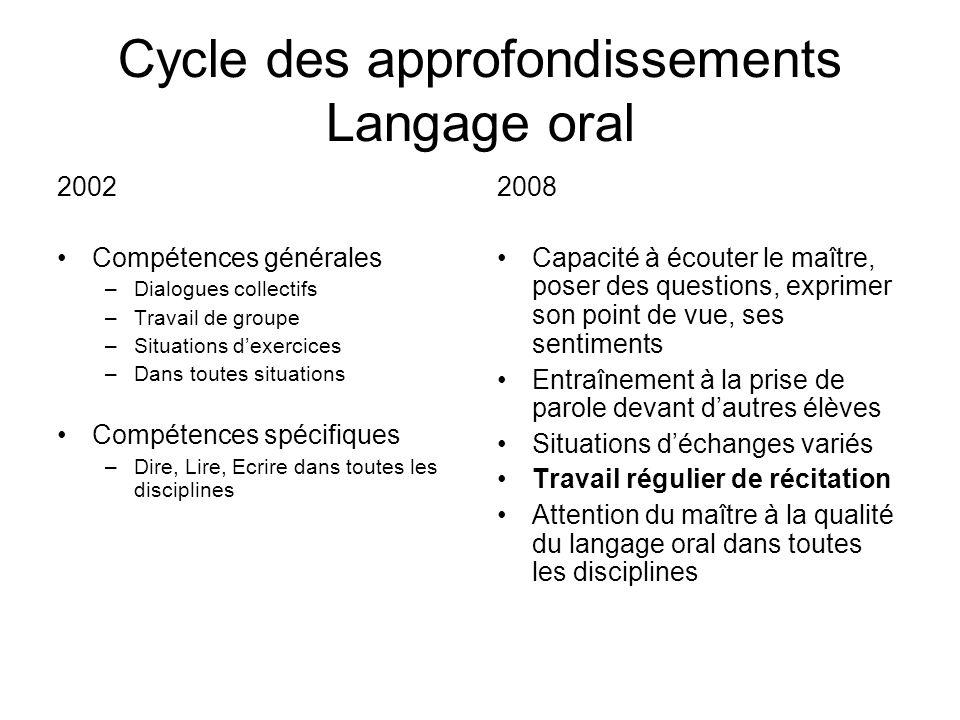 Cycle des approfondissements Langage oral 2002 Compétences générales –Dialogues collectifs –Travail de groupe –Situations dexercices –Dans toutes situ