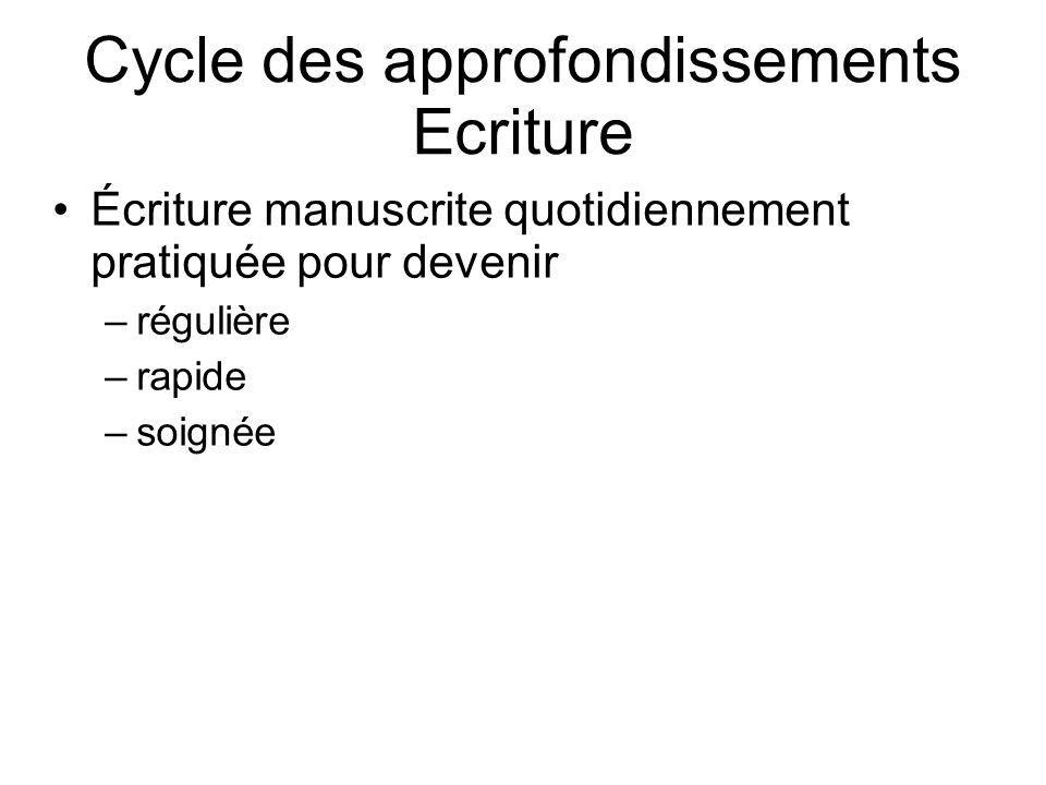 Cycle des approfondissements Ecriture Écriture manuscrite quotidiennement pratiquée pour devenir –régulière –rapide –soignée