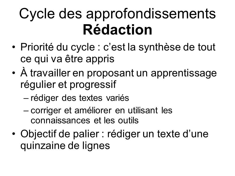 Cycle des approfondissements Rédaction Priorité du cycle : cest la synthèse de tout ce qui va être appris À travailler en proposant un apprentissage r