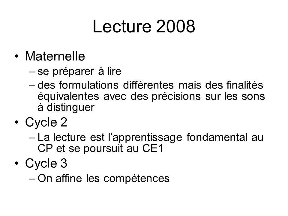 Lecture 2008 Maternelle –se préparer à lire –des formulations différentes mais des finalités équivalentes avec des précisions sur les sons à distingue