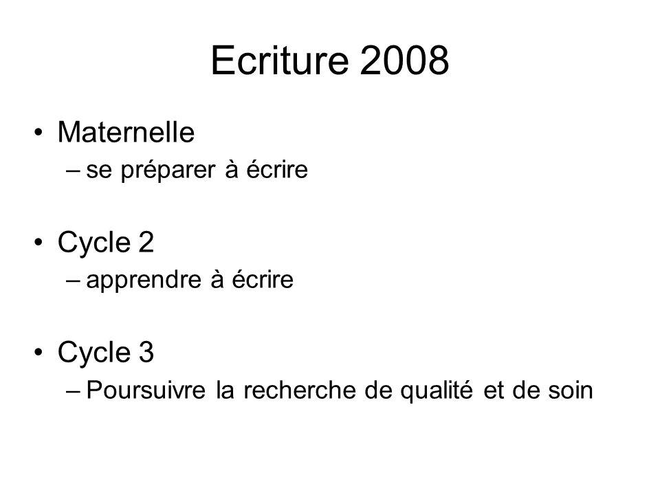 Ecriture 2008 Maternelle –se préparer à écrire Cycle 2 –apprendre à écrire Cycle 3 –Poursuivre la recherche de qualité et de soin