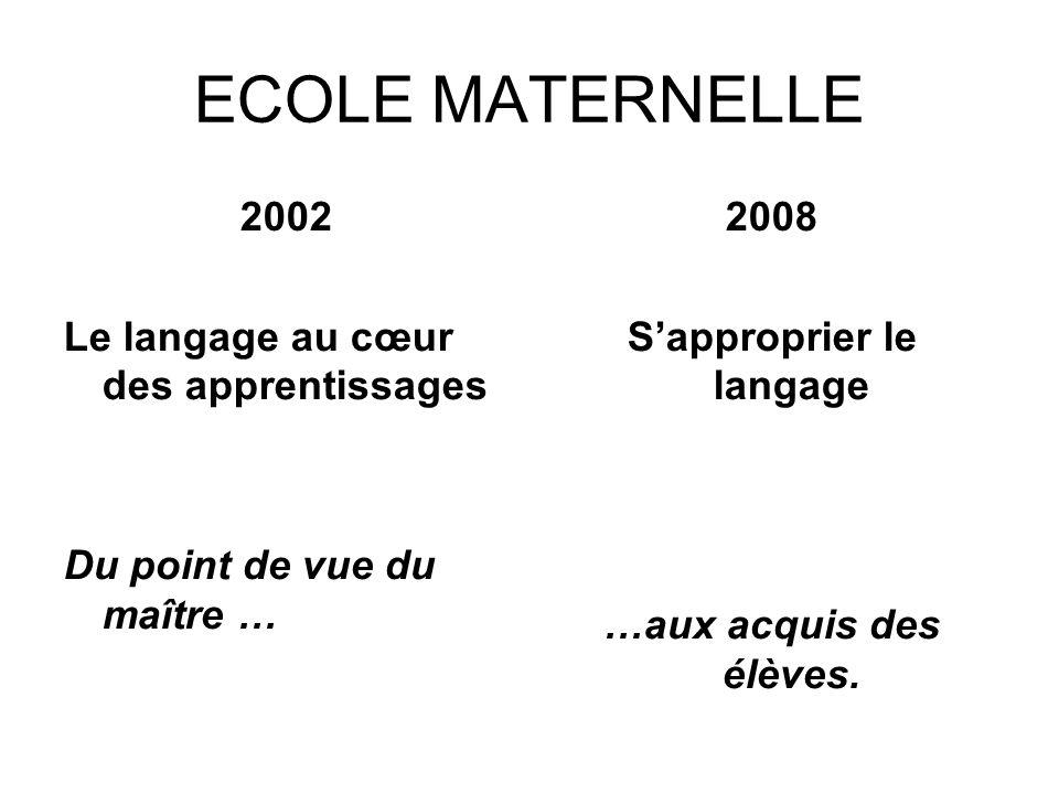ECOLE MATERNELLE 2002 Le langage au cœur des apprentissages Du point de vue du maître … 2008 Sapproprier le langage …aux acquis des élèves.