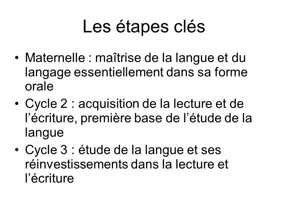 Les étapes clés Maternelle : maîtrise de la langue et du langage essentiellement dans sa forme orale Cycle 2 : acquisition de la lecture et de lécritu