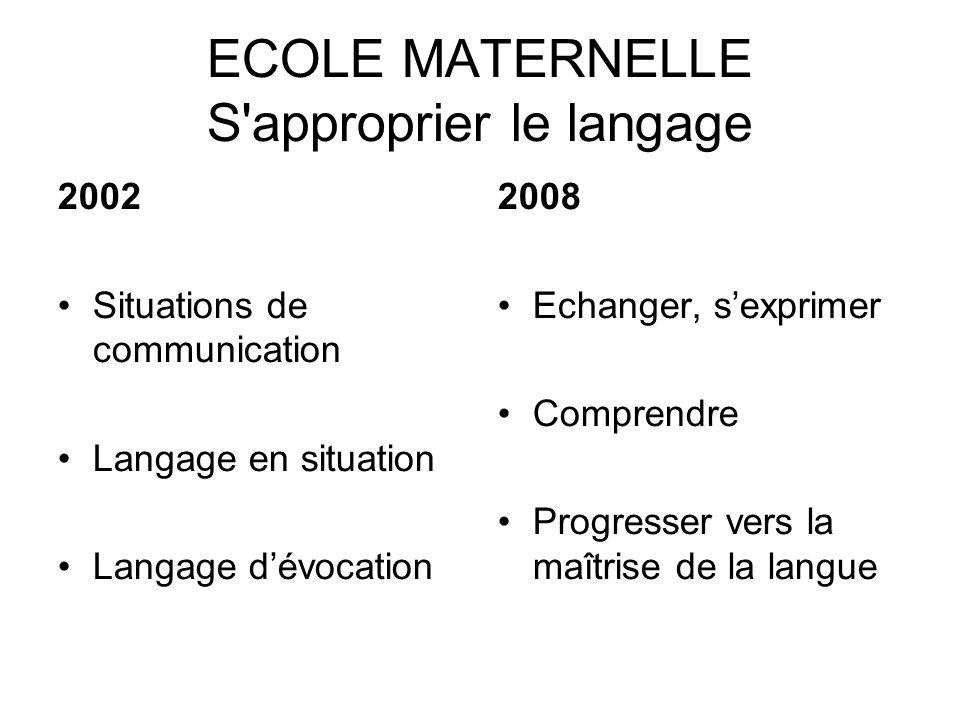 ECOLE MATERNELLE S'approprier le langage 2002 Situations de communication Langage en situation Langage dévocation 2008 Echanger, sexprimer Comprendre