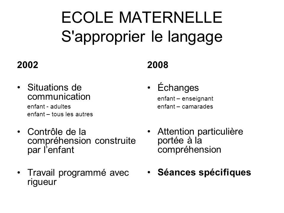 ECOLE MATERNELLE S'approprier le langage 2002 Situations de communication enfant - adultes enfant – tous les autres Contrôle de la compréhension const