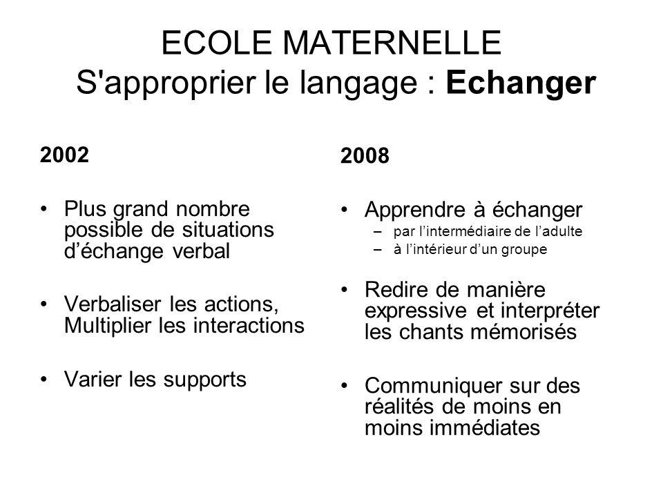 ECOLE MATERNELLE S'approprier le langage : Echanger 2002 Plus grand nombre possible de situations déchange verbal Verbaliser les actions, Multiplier l