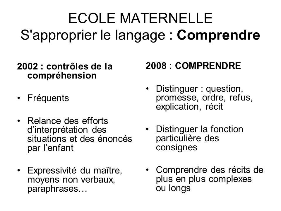 ECOLE MATERNELLE S'approprier le langage : Comprendre 2002 : contrôles de la compréhension Fréquents Relance des efforts dinterprétation des situation