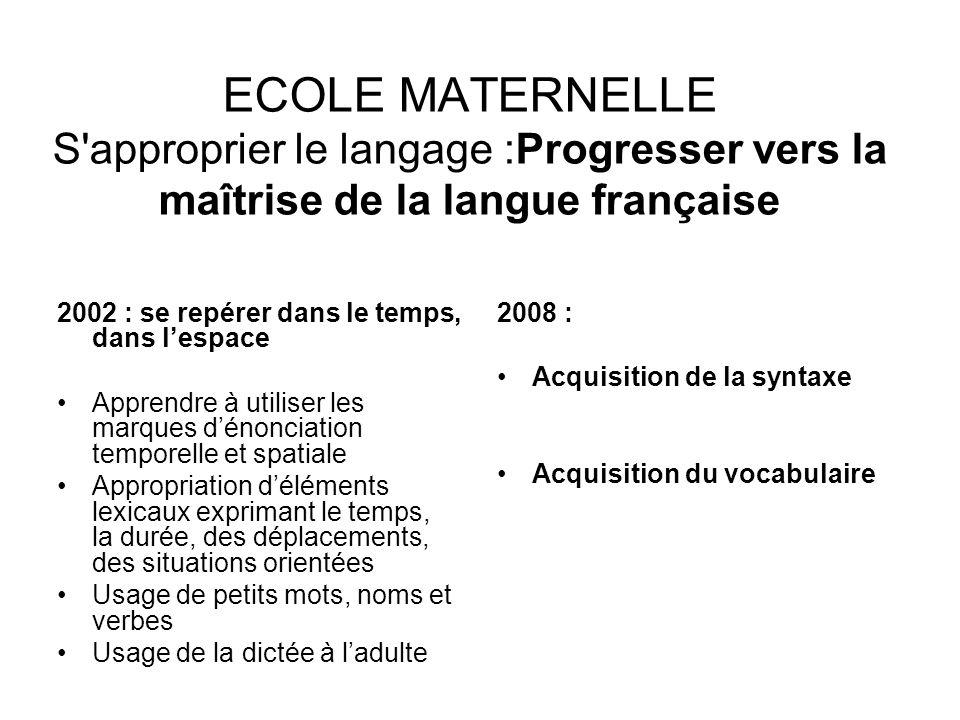 ECOLE MATERNELLE S'approprier le langage :Progresser vers la maîtrise de la langue française 2002 : se repérer dans le temps, dans lespace Apprendre à