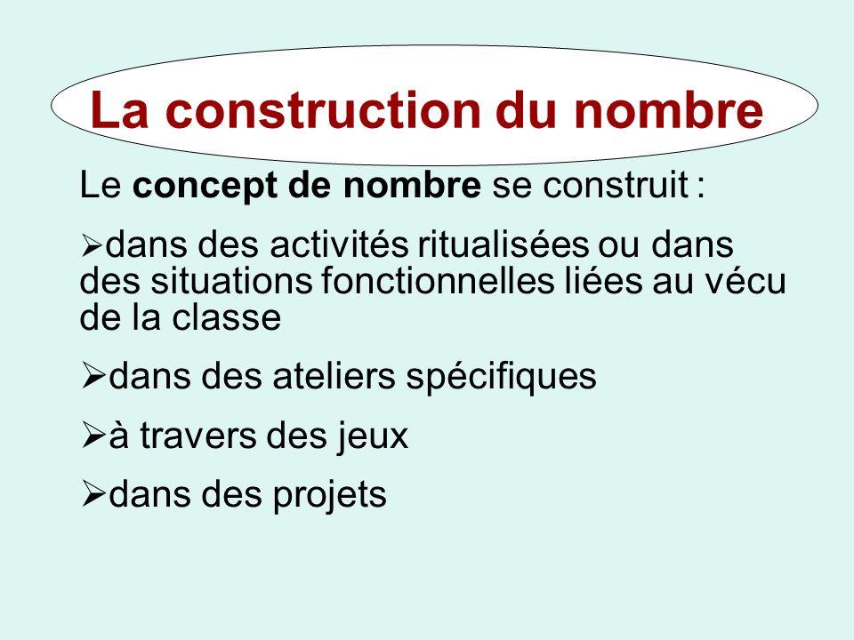 La construction du nombre Le concept de nombre se construit : dans des activités ritualisées ou dans des situations fonctionnelles liées au vécu de la classe dans des ateliers spécifiques à travers des jeux dans des projets