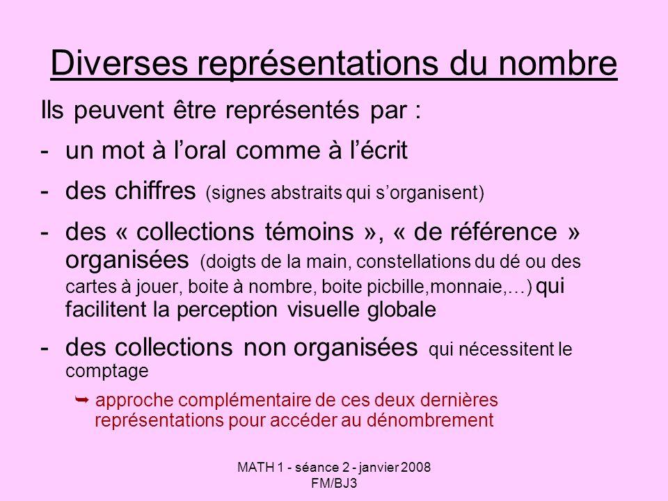 MATH 1 - séance 2 - janvier 2008 FM/BJ3 Diverses représentations du nombre Ils peuvent être représentés par : -un mot à loral comme à lécrit -des chiffres (signes abstraits qui sorganisent) -des « collections témoins », « de référence » organisées (doigts de la main, constellations du dé ou des cartes à jouer, boite à nombre, boite picbille,monnaie,…) qui facilitent la perception visuelle globale -des collections non organisées qui nécessitent le comptage approche complémentaire de ces deux dernières représentations pour accéder au dénombrement
