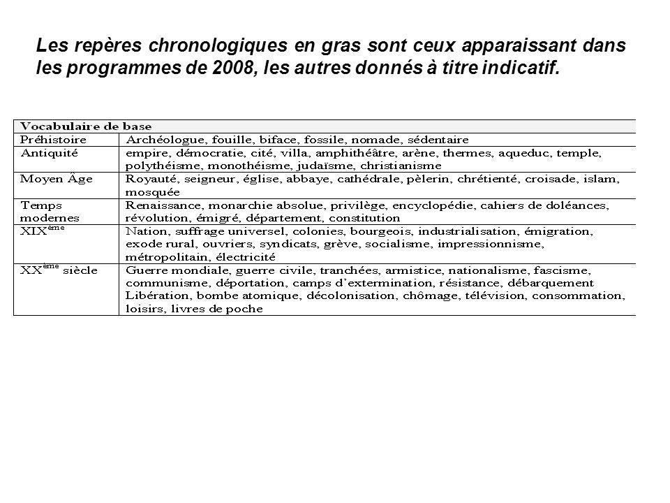 Les repères chronologiques en gras sont ceux apparaissant dans les programmes de 2008, les autres donnés à titre indicatif.