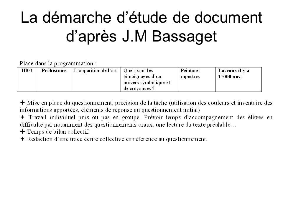 La démarche détude de document daprès J.M Bassaget